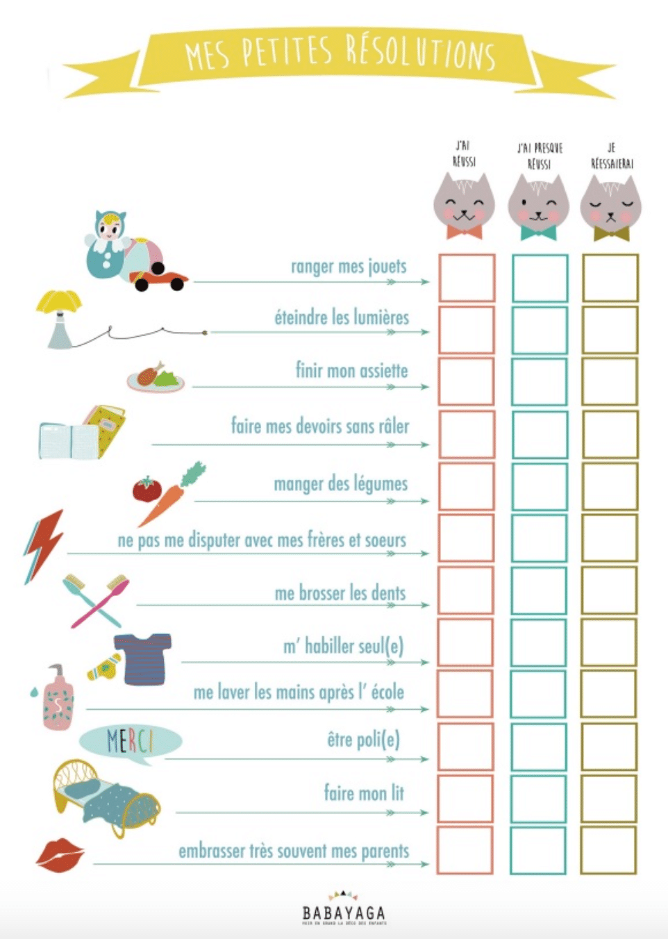 Résolutions Tableau enfants